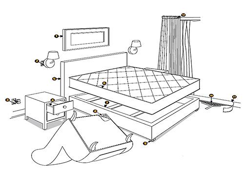 На рисунке показаны места, где следует искать клопов в квартире