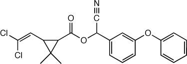 Циперметрин входит в состав многих эффективных средств от насекомых