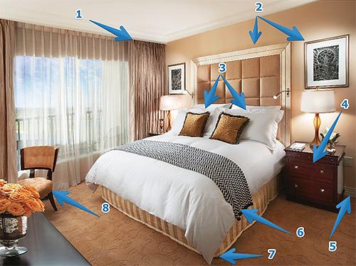 На картинке показаны места в квартире, которые нужно обработать спреем от клопов в первую очередь