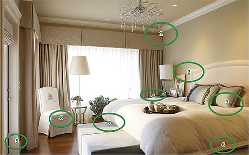 На картинке показаны места возможного обитания клопов в квартире
