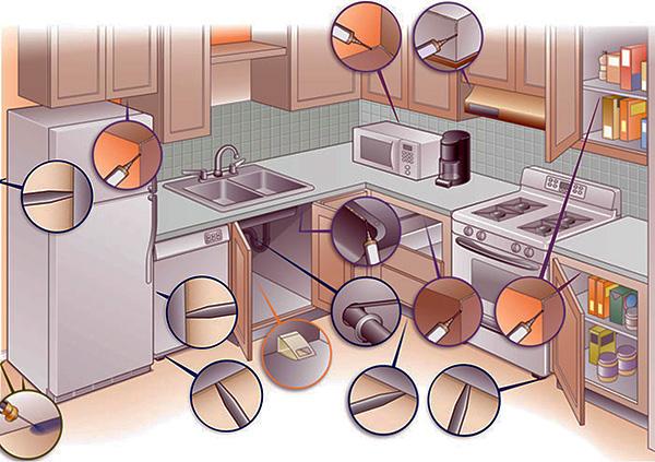 На картинке показаны места на кухне, которые нужно обработать гелем из шприца для эффективного уничтожения тараканов.