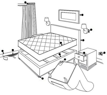 Основные места в квартире, где могут прятаться клопы