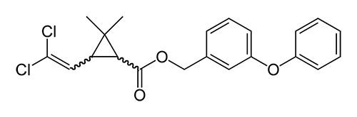 Перметрин входит в состав многих современных противопаразитарных средств