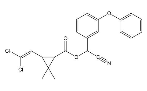 В состав многих современных средств от вшей входят инсектициды, в частности циперметрин
