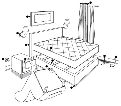 На картинке схематично изображены места возможного обитания клопов в квартире.