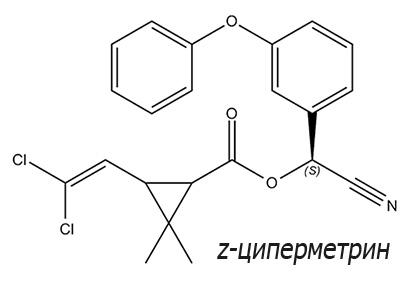 Зета-циперметрин (мощный современный синтетический инсектицид)