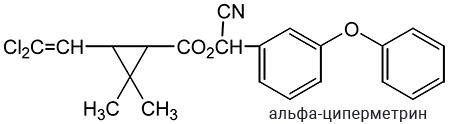 Эффективный инсектоакарицид альфа-циперметрин